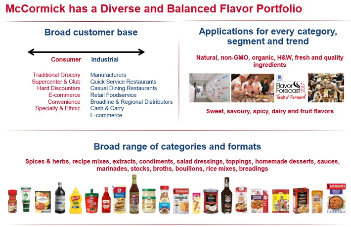 MKC Brands