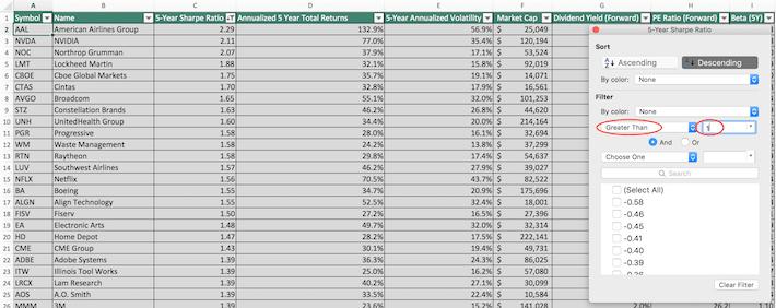 Sharpe Ratio Stocks Excel Tutorial 2