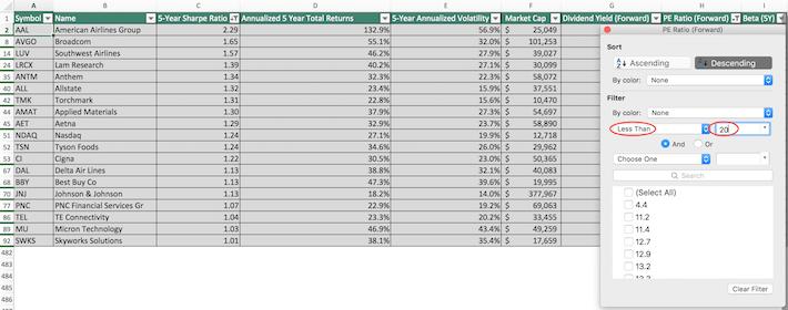 Sharpe Ratio Stocks Excel Tutorial 4