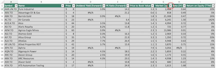 S&P TSX Composite Stocks Excel Tutorial 5