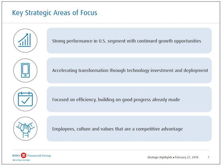 BMO - Key Strategic Areas of Focus