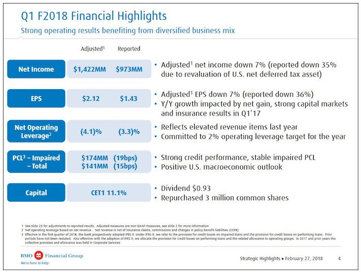 BMO - Q1 2018 Financial Highlights