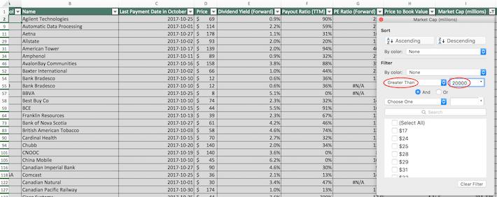 October Dividend Stocks Excel Tutorial 2