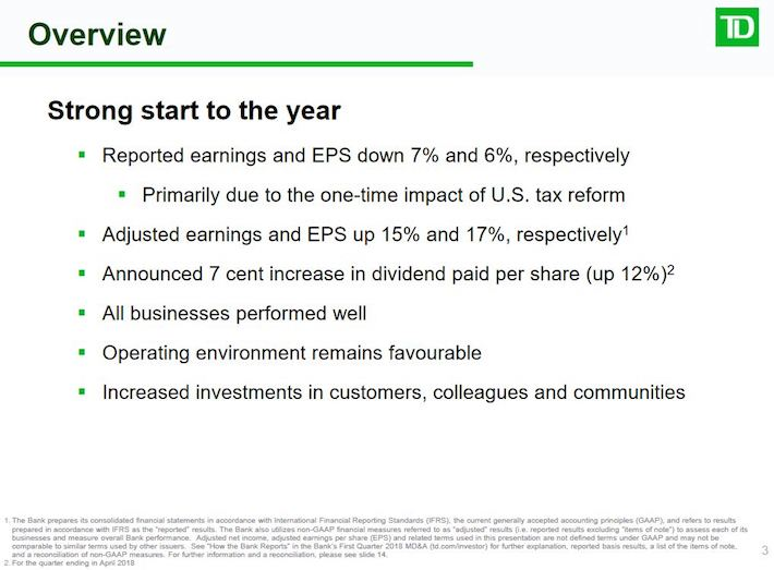 TD - Q1 2018 Overview