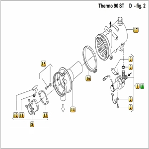 Thermo 90ST Figure 2