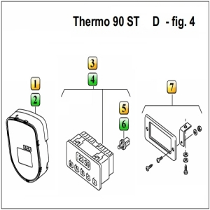Thermo 90ST Figure 4