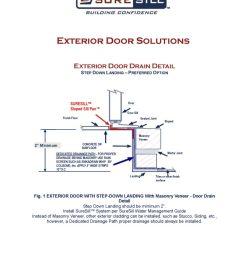 exterior door drain detail suresill protect your investments bath drain diagram exterior door drain detail [ 788 x 1024 Pixel ]