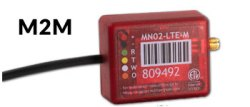m2m-products