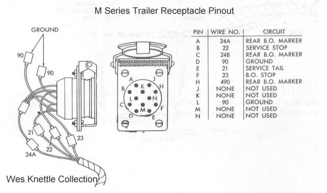 humvee generator wiring diagram