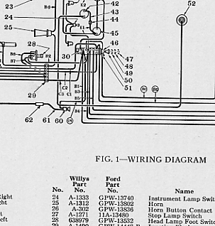 1960 Willys Jeep Wiring Diagram, 1960, Free Engine Image