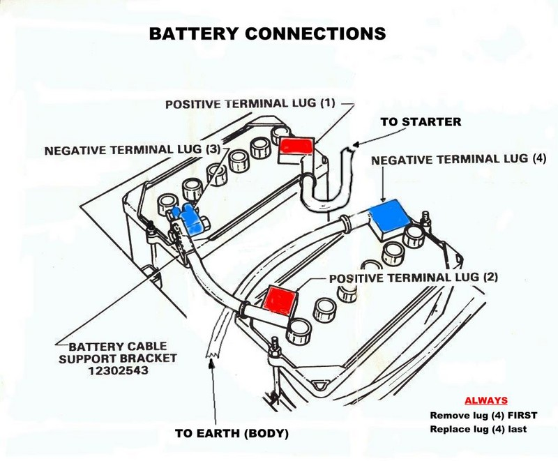 M151: Does a M151 use two 12v batteries to get to 24v
