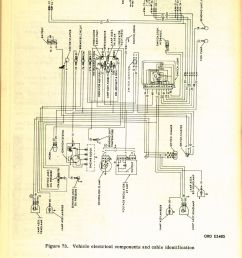 m151 wiring diagram wiring diagram portal dodge m37 wiring diagram m151 wiring diagram [ 950 x 1326 Pixel ]