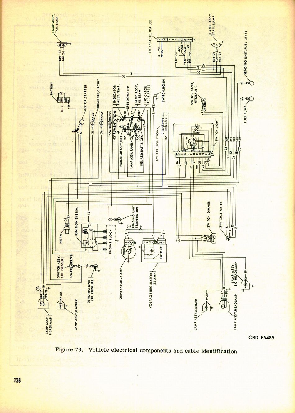 hight resolution of m151 wiring diagram wiring diagram portal dodge m37 wiring diagram m151 wiring diagram