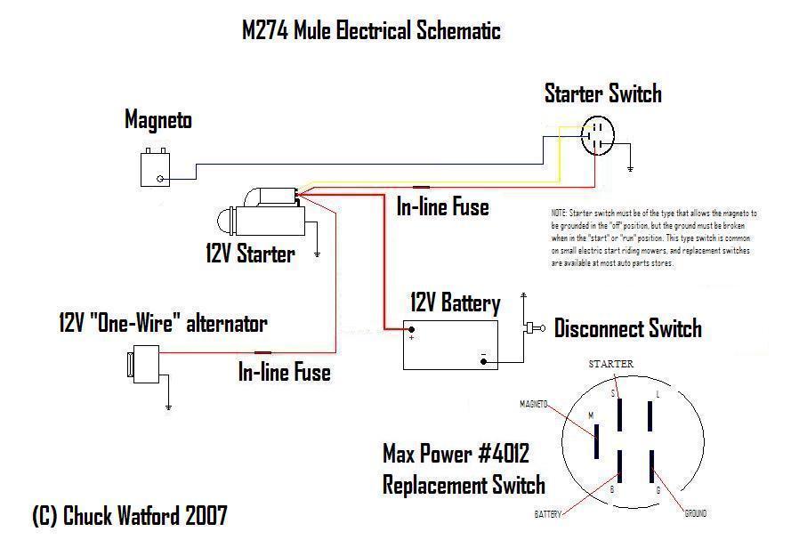 John Deere 770 Wiring Diagram New To Me Mule Starter Dead G503 Military Vehicle