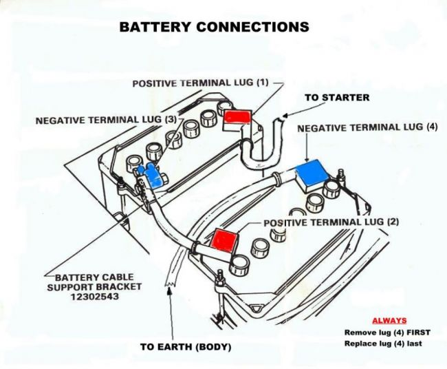Car Jump Start Diagram, Car, Free Engine Image For User