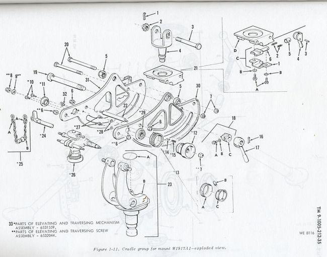 WTK: 1917A1 Tripod Parts Diagram.