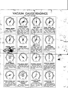 Image also where do you hook up the vacuum gauge  military vehicle rh forums