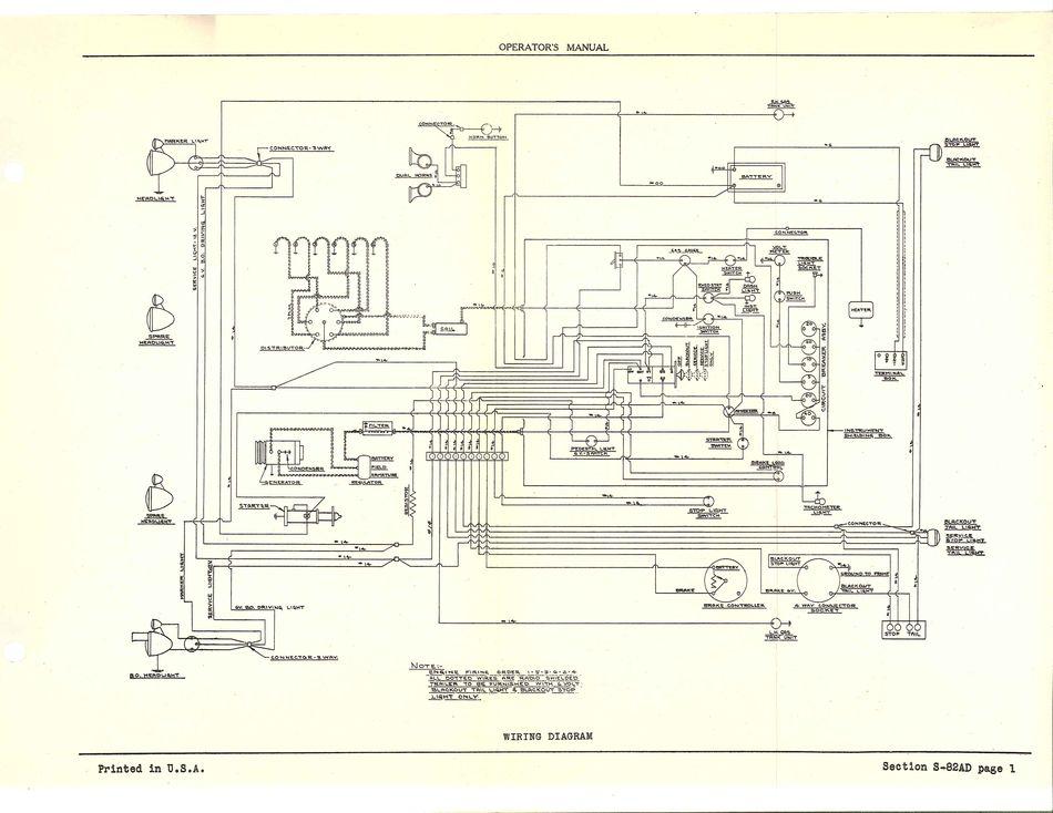 m715 wiring diagram data wiring diagram Wiring Harness Wiring- Diagram wiring harness for m715 auto electrical wiring diagram light switch home wiring diagram m715 wiring diagram