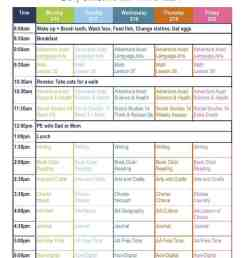 4th Grade Daily Homeschool Schedule Template Free Download – Surf and  Sunshine [ 1054 x 899 Pixel ]