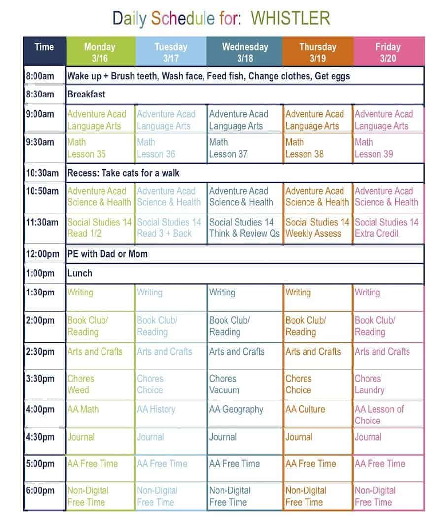 medium resolution of 4th Grade Daily Homeschool Schedule Template Free Download – Surf and  Sunshine