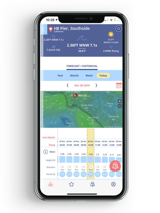 SURFER Forecast powered by Surfable