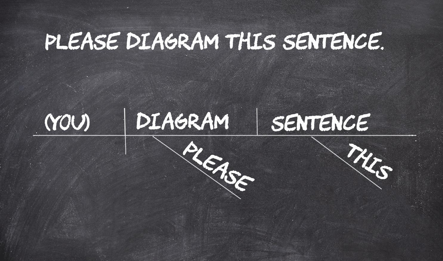 diagram my sentence online 2003 impala wiring diagramming sentences  resources surfnetkids
