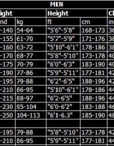 Prolimit wetsuit size chart men also global mesh steamer kitesurfing surfpm rh