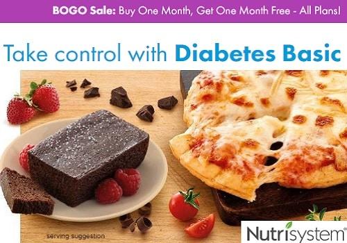 Nutrisystem Diabetes 2020 Plan