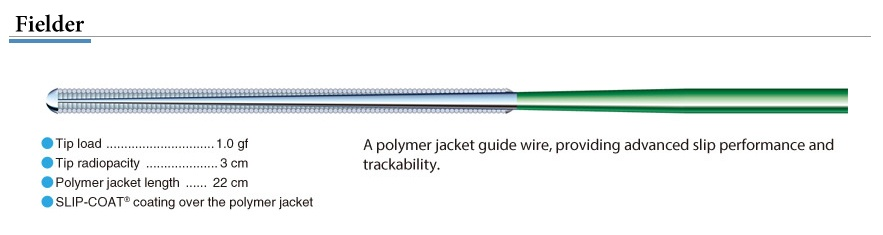 buy fielder asahi wire in india at best rates