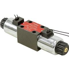 parker trailer wiring diagram trailer motor diagram wiring parker boiler wiring diagram parker [ 1000 x 1000 Pixel ]
