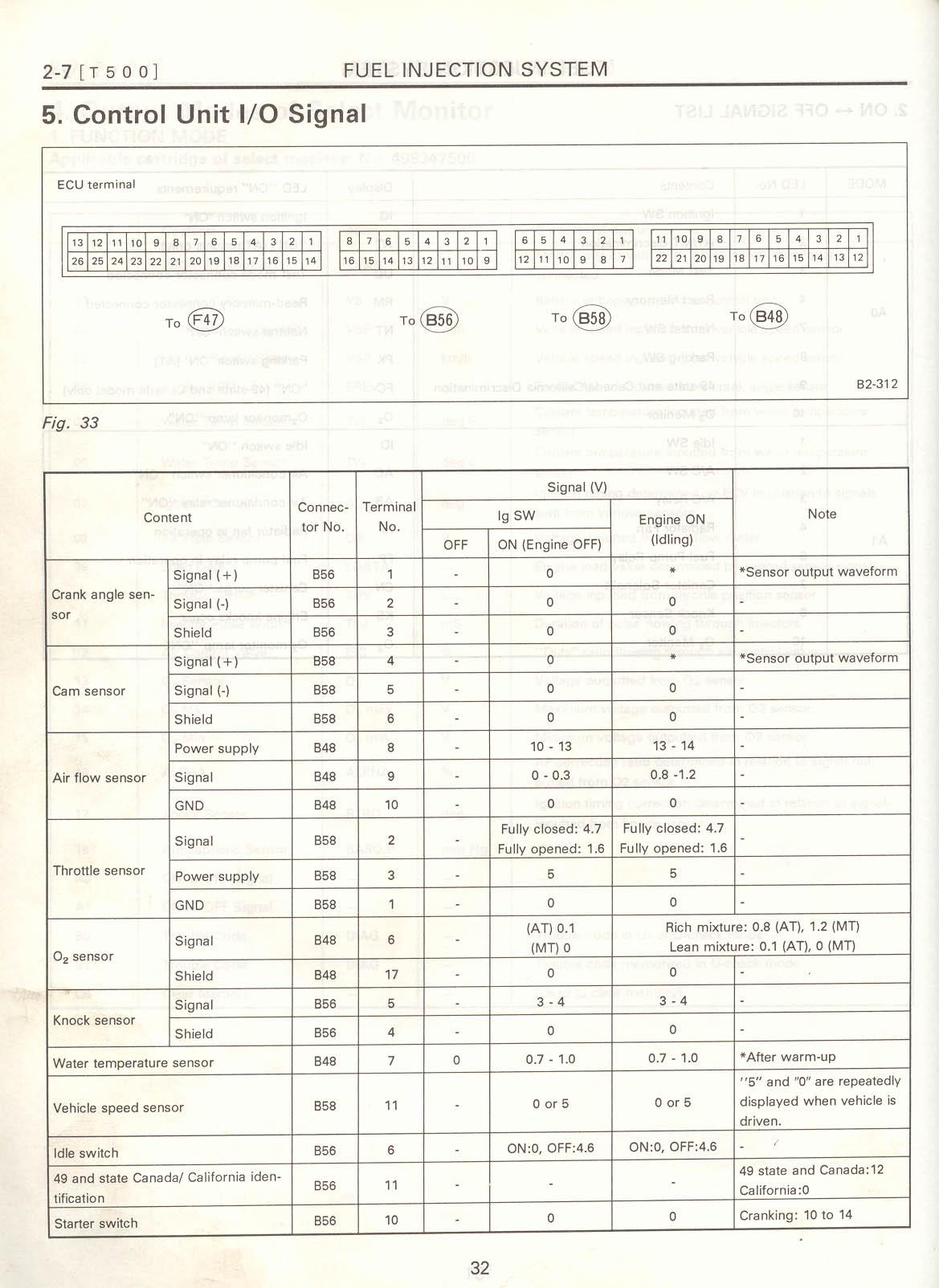 hight resolution of subaru outback ecm wiring sheet