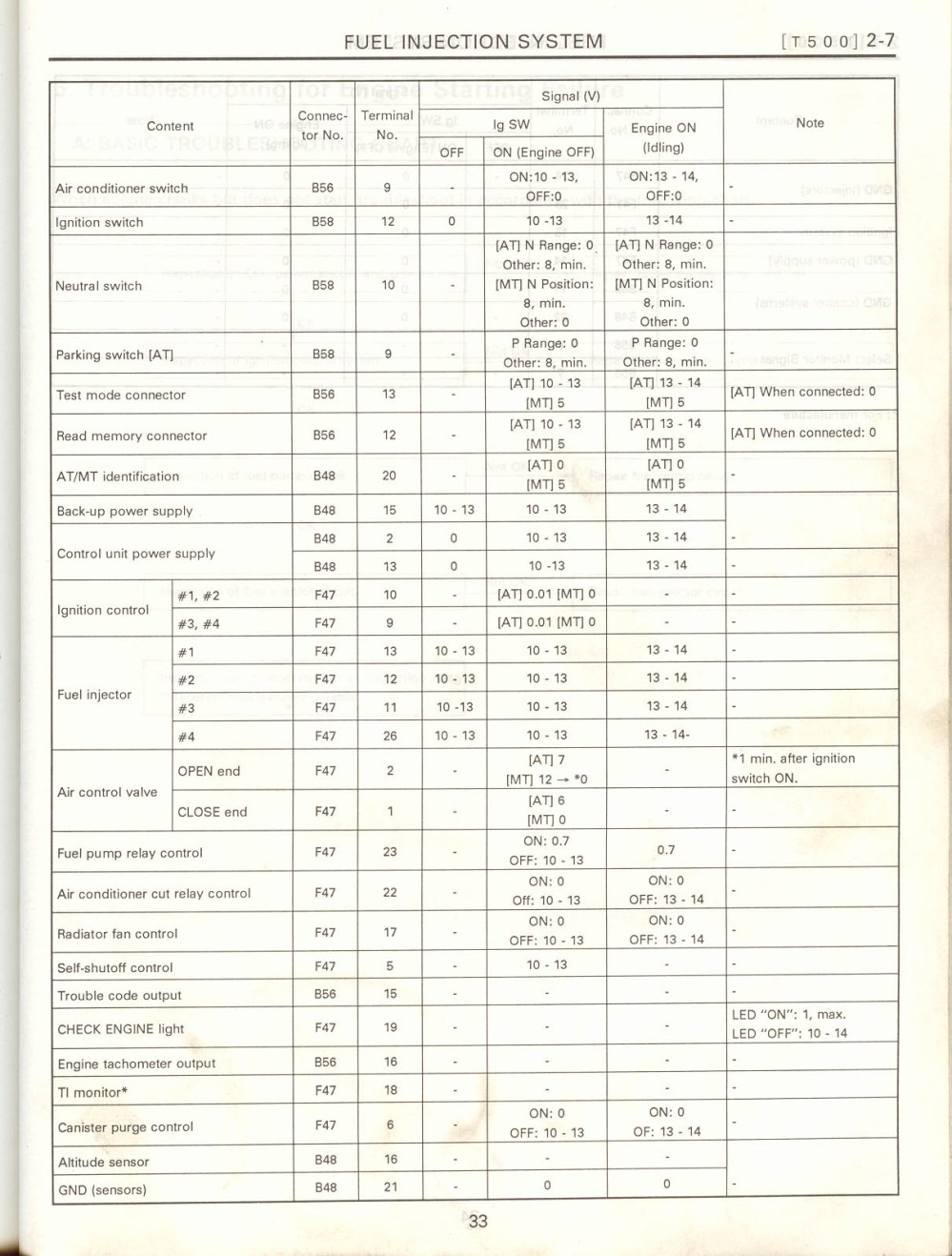 medium resolution of ecu i o page 2