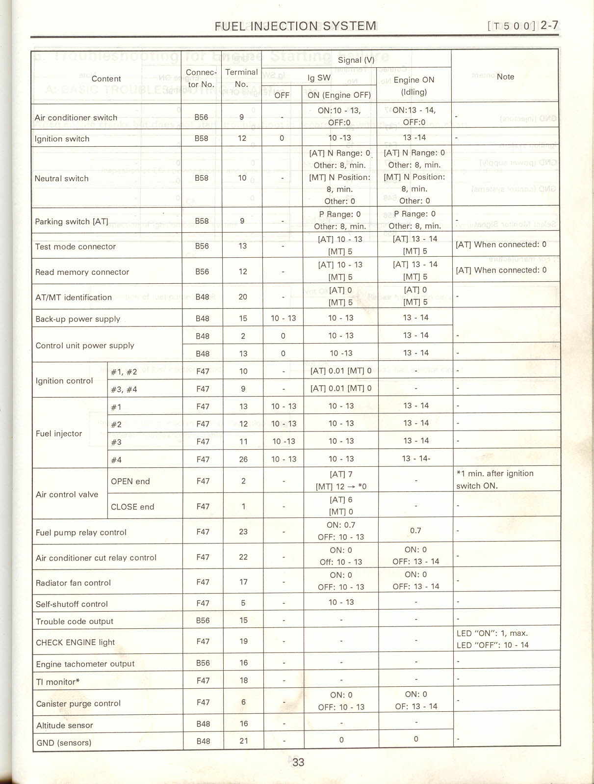 hight resolution of ecu i o page 2