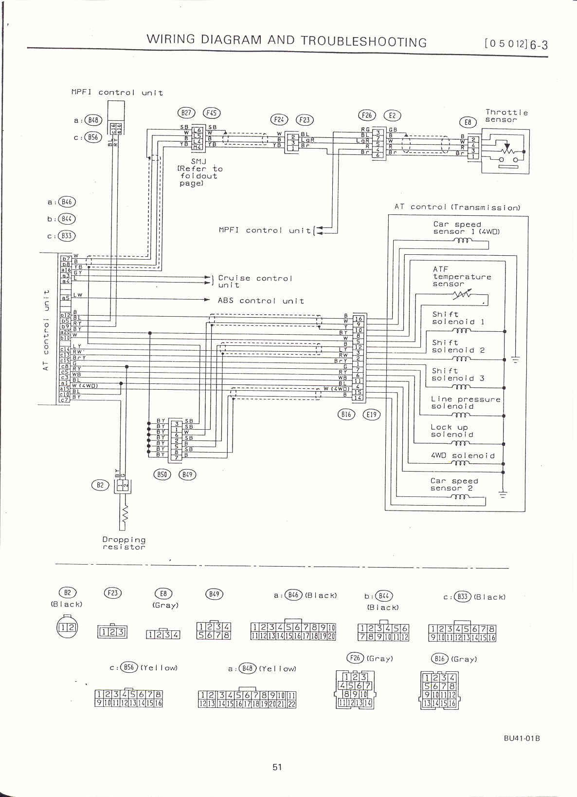 hight resolution of at control page 2