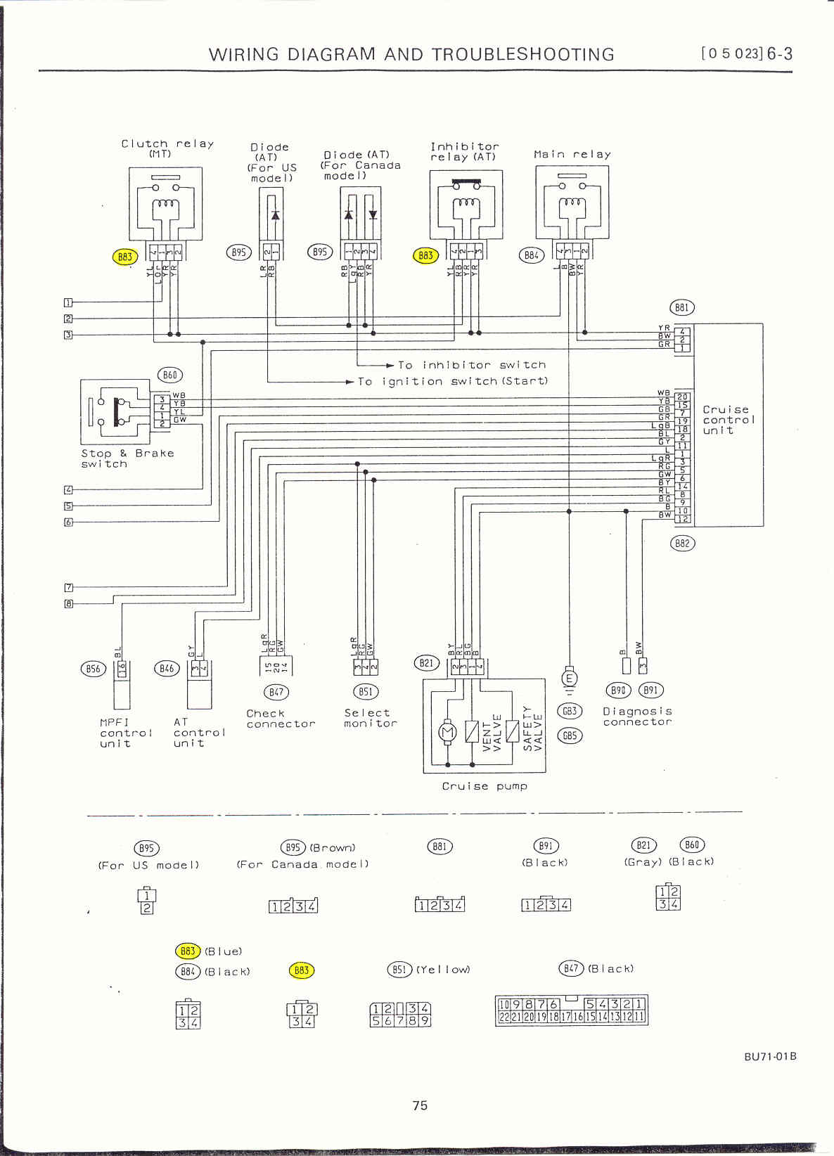 hight resolution of surrealmirage subaru legacy swap electrical info notes 5mt solenoid connection checking circuit diagram