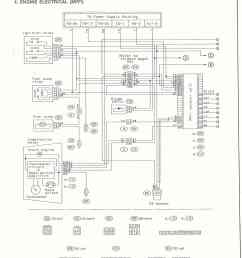 2005 wrx engine diagram smart wiring diagrams u2022 2005 chevy monte carlo engine diagram 2005 [ 1225 x 1636 Pixel ]