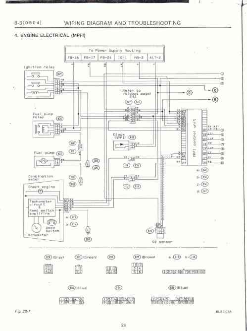 small resolution of wiring diagrams 1991 subaru legacy wiring diagram data wiring subaru stereo wiring harness diagram 1997 subaru