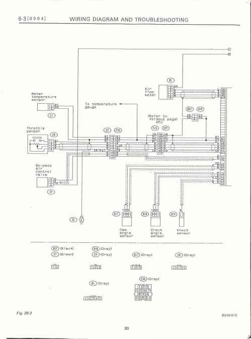 small resolution of subaru heater diagram complete wiring diagrams source engine electrical page 3 surrealmirage subaru legacy