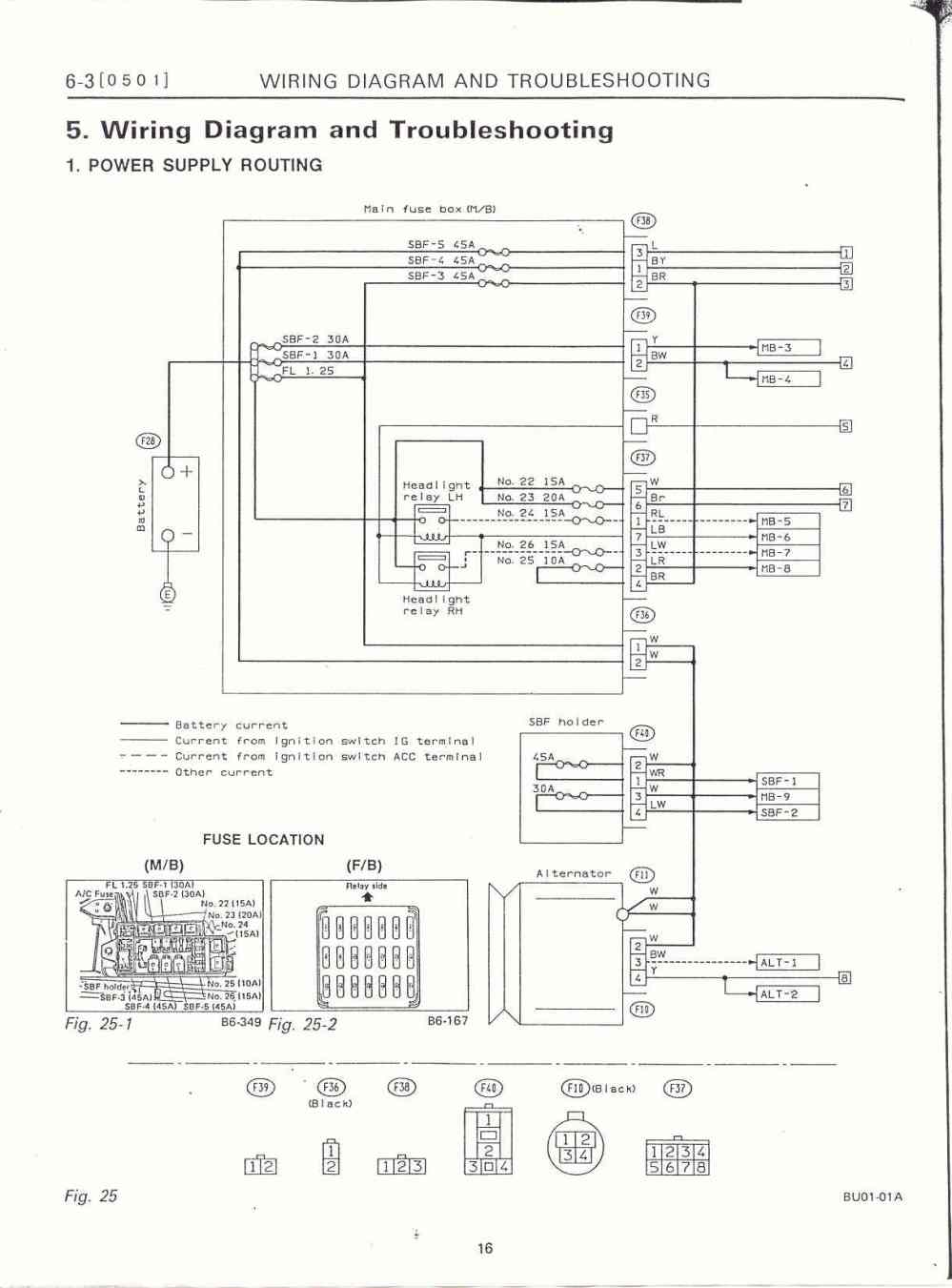 medium resolution of 94 impreza wiring diagram wiring diagrams scematic 98 impreza 94 impreza wiring diagram