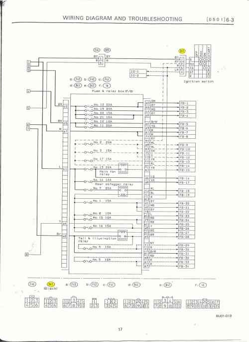 small resolution of subaru baja fuse box diagram circuit wiring diagrams subaru radiator fan wiring diagram subaru forester wiring diagram