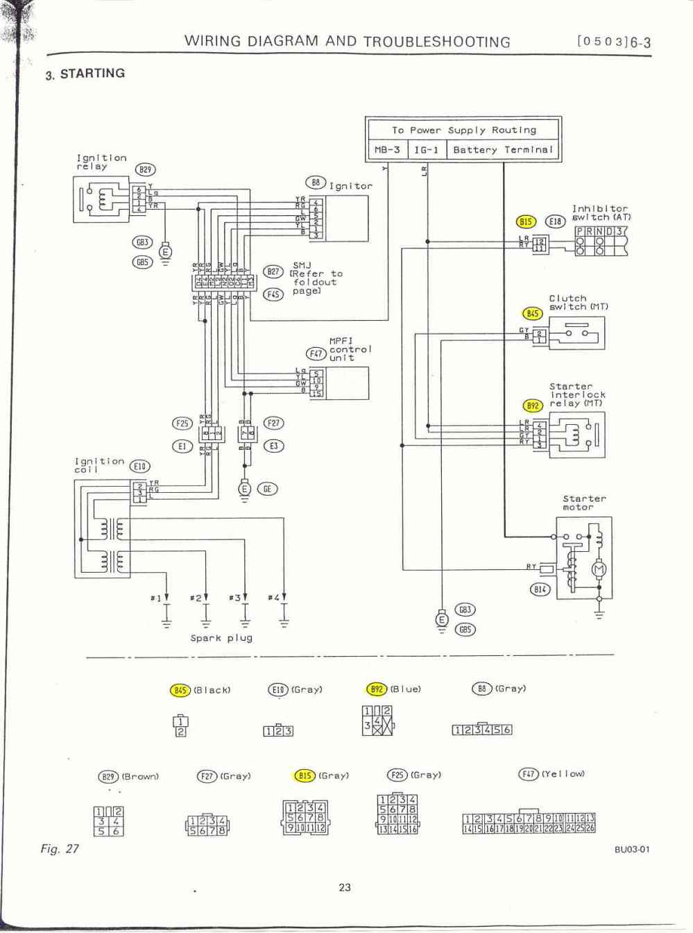 medium resolution of subaru ignition wiring wiring diagrams subaru outback wiring layout 1997 subaru legacy coil wiring diagram