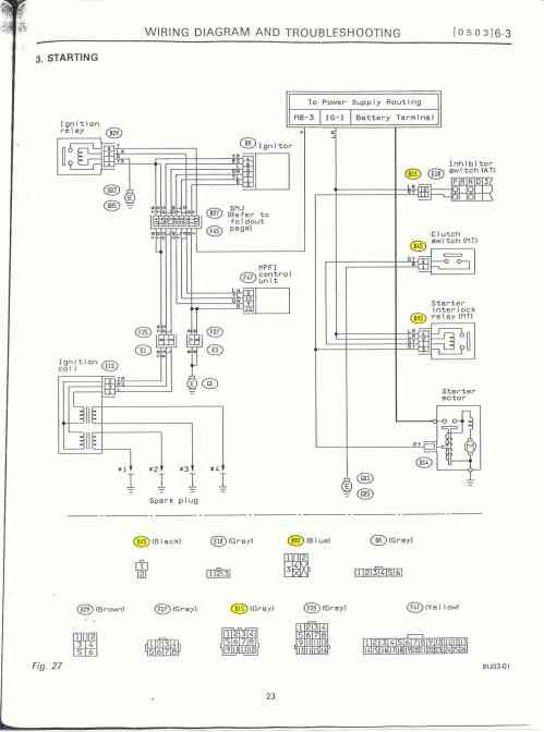 small resolution of subaru ignition wiring wiring diagrams subaru outback wiring layout 1997 subaru legacy coil wiring diagram