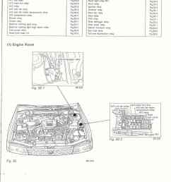 surrealmirage subaru legacy swap electrical info notes rh surrealmirage com 1991 subaru loyale fuse box diagram [ 1186 x 1653 Pixel ]