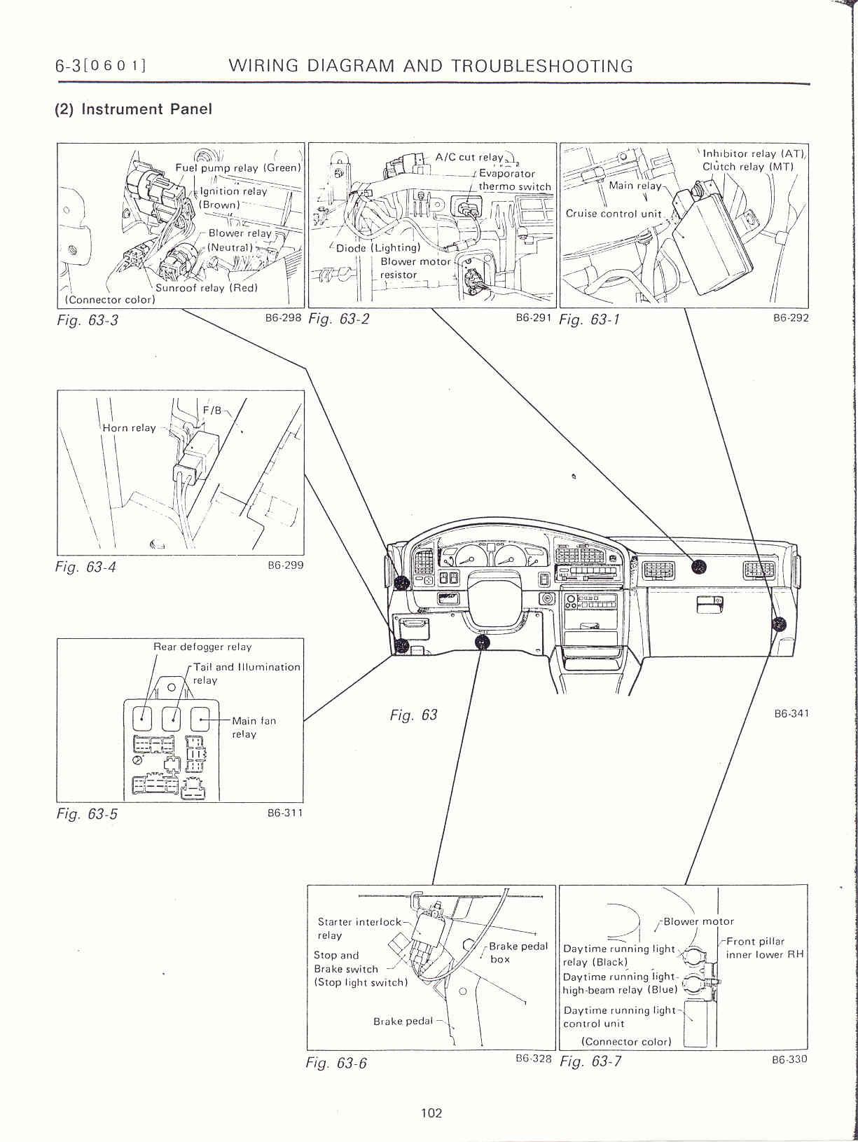 Relay engine room · instrument panel
