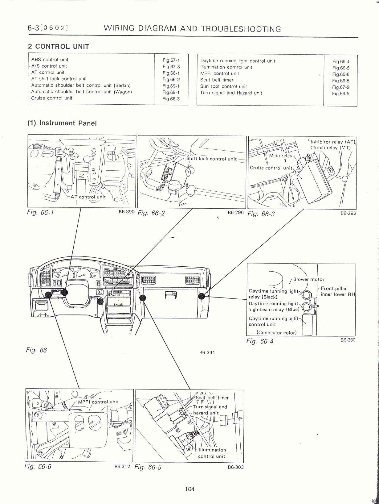 combination switch wiring diagram intertherm electric furnace surrealmirage - subaru legacy swap electrical info & notes