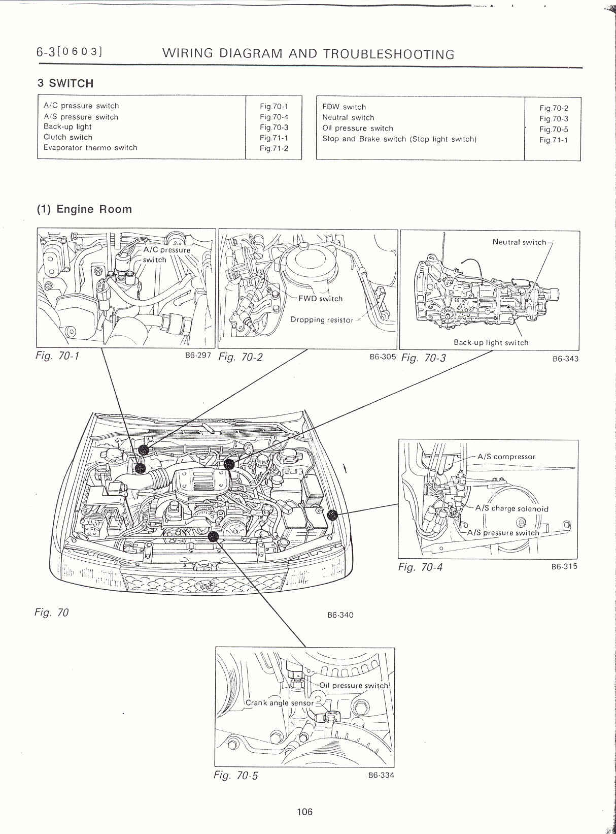 2002 subaru wrx ecu wiring diagram trailer light 4 wire transmission free engine image