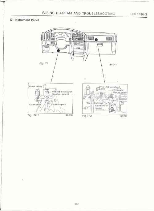 small resolution of 1991 ford f 150 fuse box diagram and relay