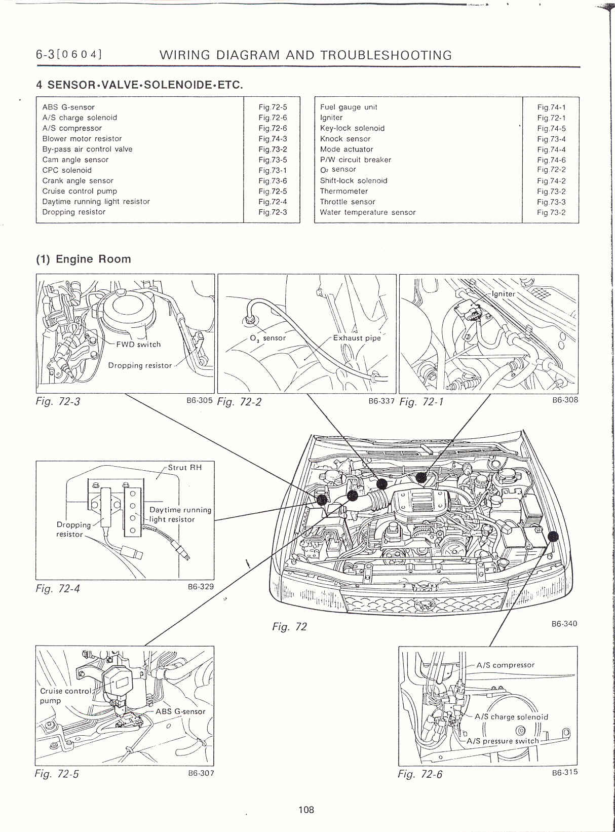 1990 Subaru Loyale Wiring Diagram Wiring Diagram