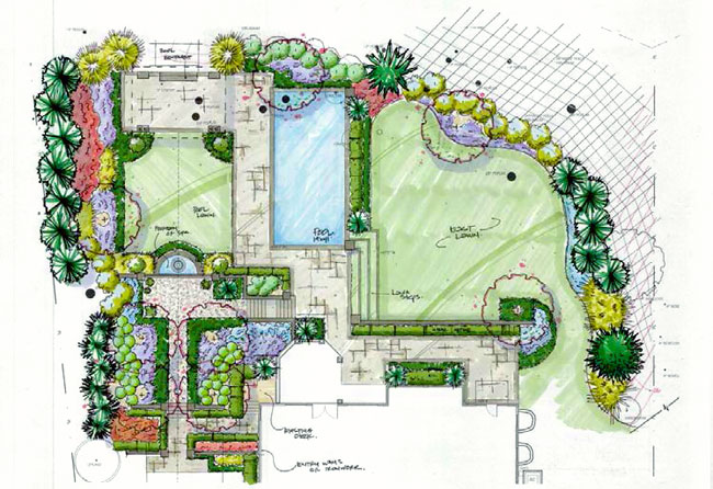 Our Philosophy  Surrounds Landscape Architecture