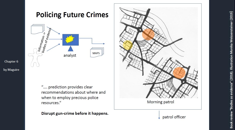 Rezension: Bodies as Evidence – Surveillance Studies.org
